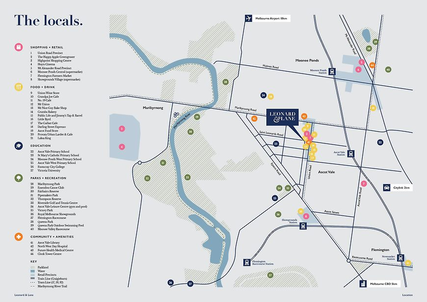 Leonard & Lane, Ascot Vale Townhouses - Amenity Map by Small & Co